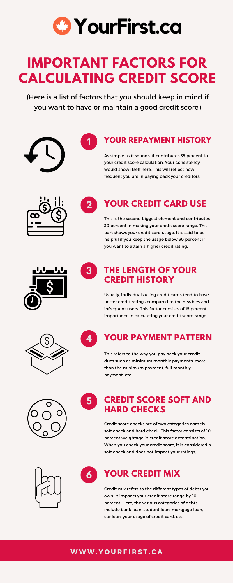 Important Factors For Calculating Your Credit Score
