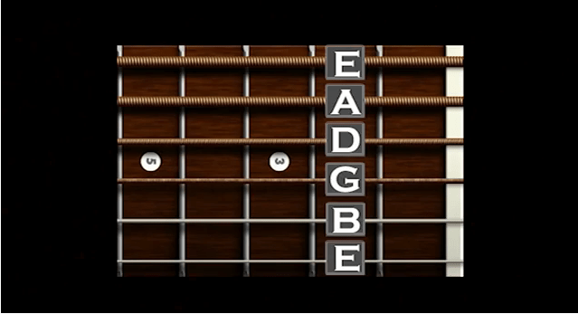 Your Free Online Guitar Tuner