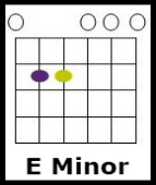 someone like you chords