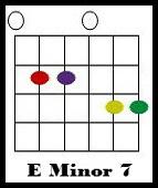 blank space chords