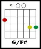 wonderwall chords