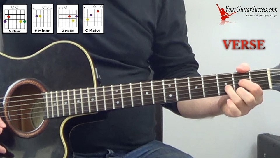 Country Roads Chords | How To Play Country Roads By John Denver