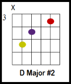 like i can chords