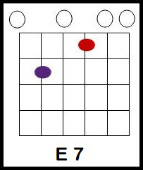 ... House Of The Rising Sun Chords