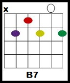 cant help falling in love chords