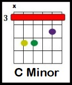 you are the reason chords
