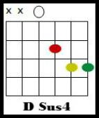 free fallin chords