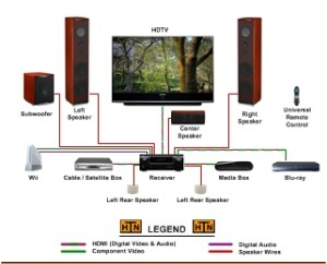 HTN News – Part of the MyHTN Home Theater Network Community