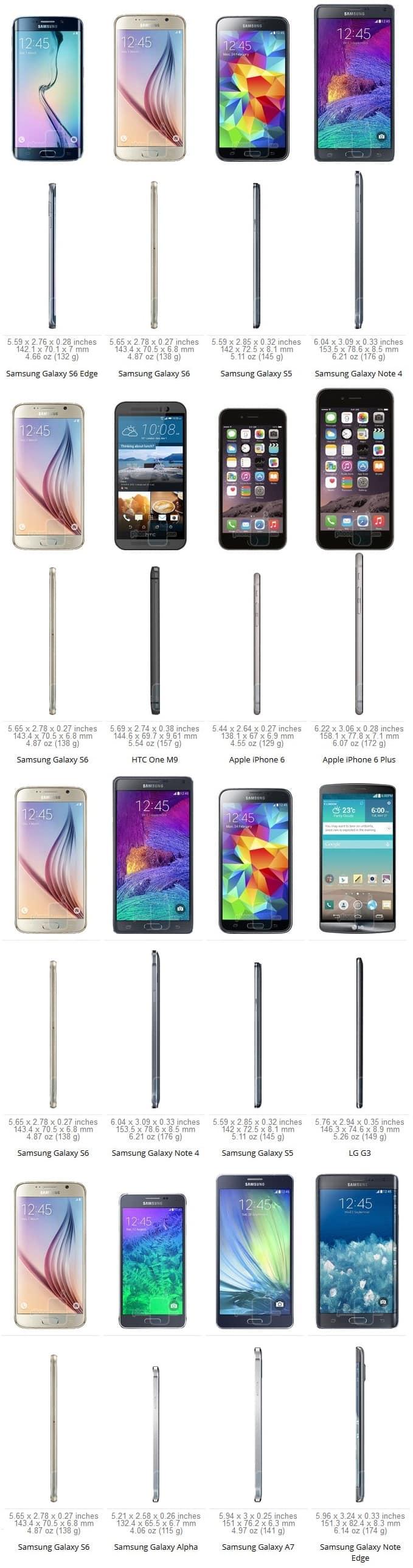Galaxy S6 Dimensioni