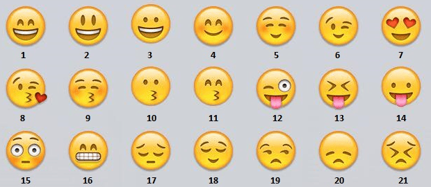 cosa significano emoticon whatsapp