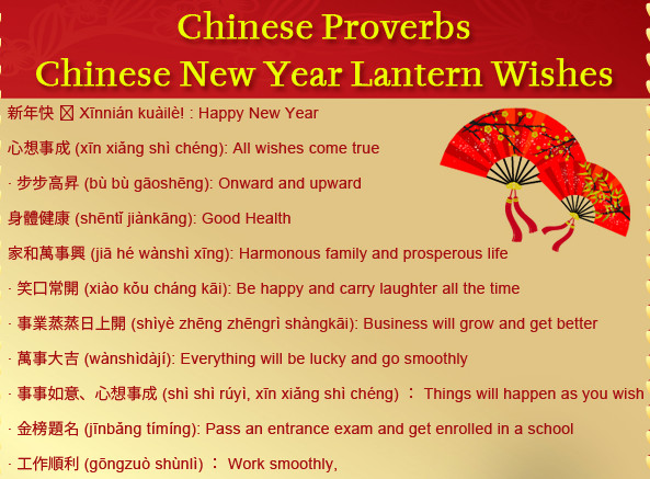 Chinese new year 2016 motivational messages greetings quotes and chinese new year 2016 motivational messages greetings quotes and proverbs m4hsunfo