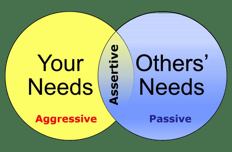 Self-Confidence - be assertive