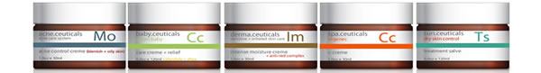 Product Review Of Raw.Skin.Ceuticals Skincare