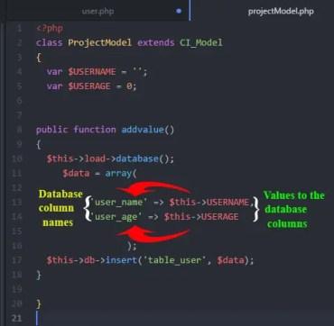 CodeIgniter database insertion mechanism
