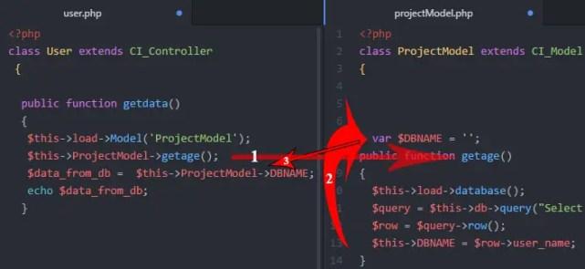 Sending CodeIgniter Model data into Controller