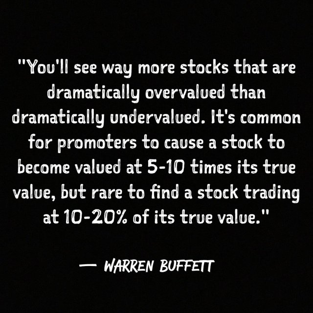 Warren Buffett Quotes With Images