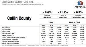 CCountyMktRpt-July2016-2
