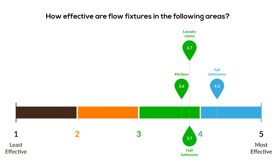 Fixr_energy6