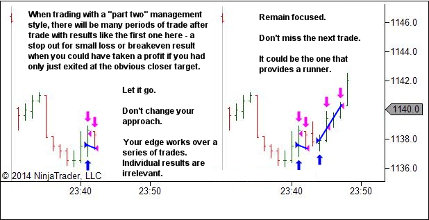 Trading a small account with one contract - the challenge is largely psychological