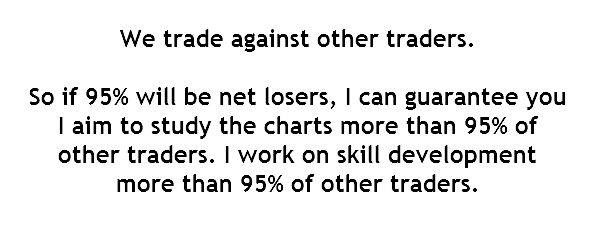 Work harder than other traders!