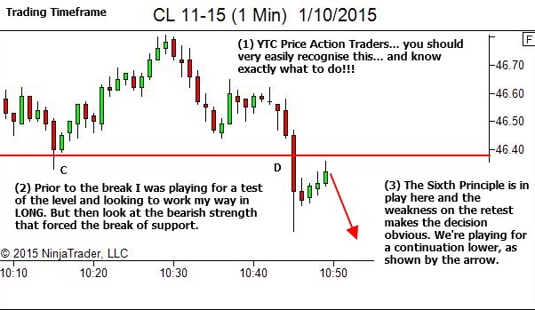 If I could only take one trade this hour, would I be happy to make it this one?