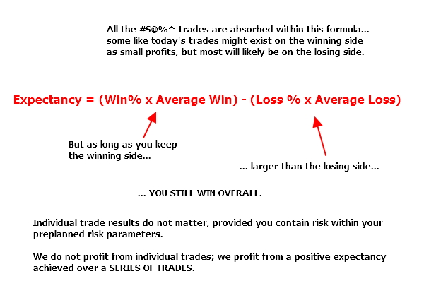 profits come from a series of trades