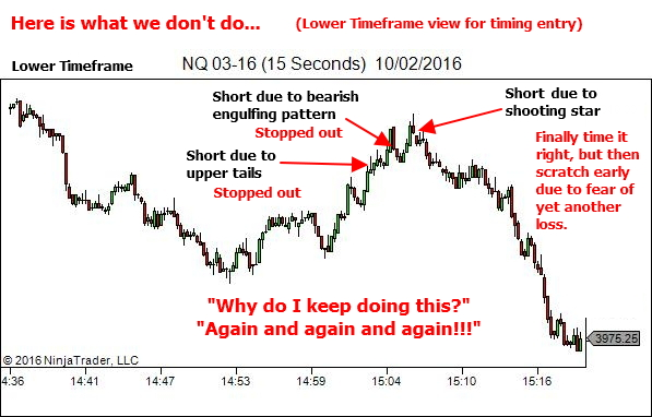 "The lower timeframe view - ""what we don't do"""