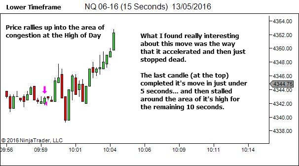 The other trader - trapped on a move into an area of prior congestion