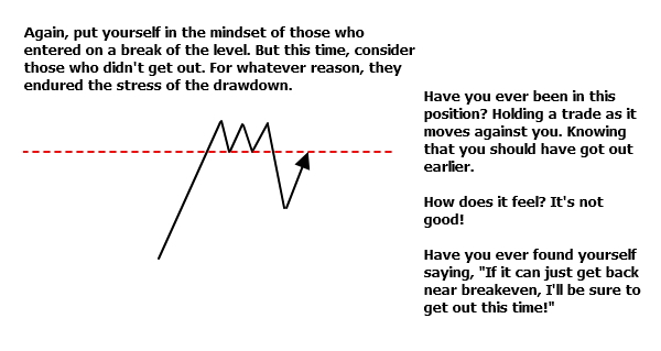 """Trading based upon feeling the stress and fear of """"the other trader"""""""