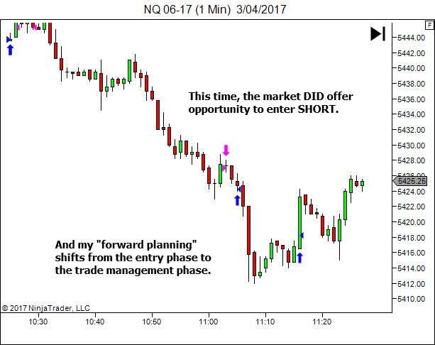 How Do You Find Time to Plan a Trade on a 1-Minute Timeframe?
