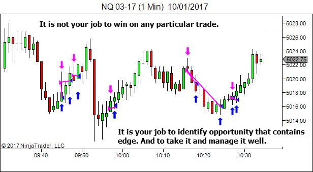 It is not your job to win on any particular trade.