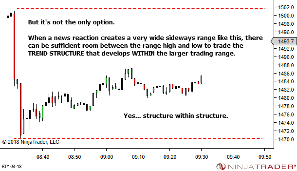 <image: Structure within Structure>