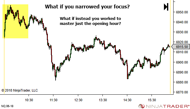 <image: What if you narrowed your focus?>
