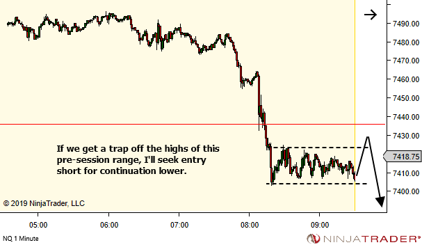 <image: Traps JUST AFTER the Open>
