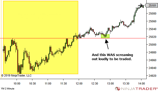 <image: Traps on a Retest of a Level>