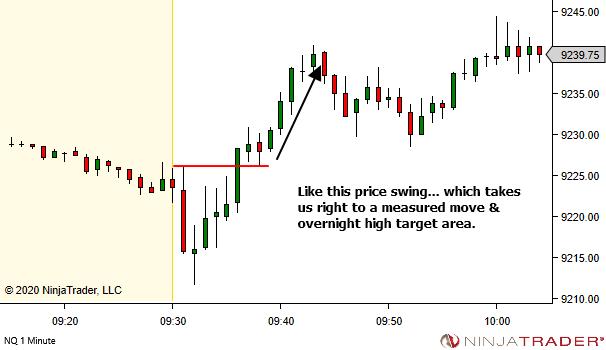 <image: Market Traps>