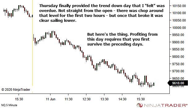<image: Thursday>