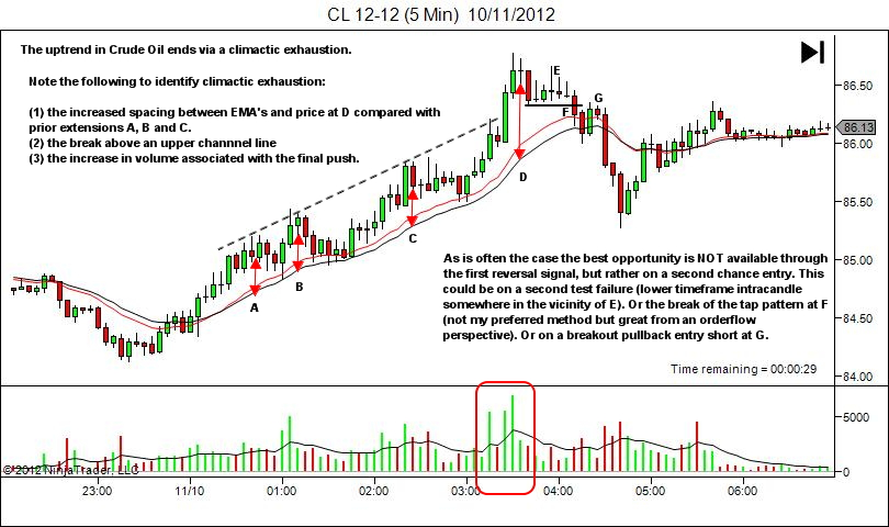 market structure journal example