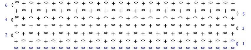 linen stitch crochet chart