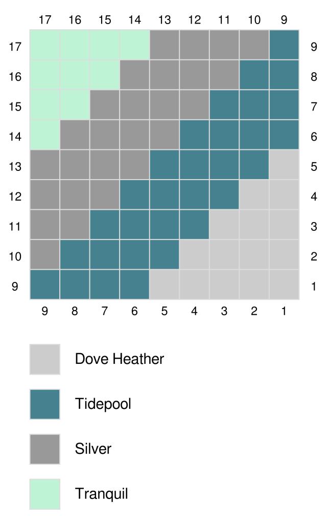 corner-to-corner grid for crocheting the diagonal stripe quilt block