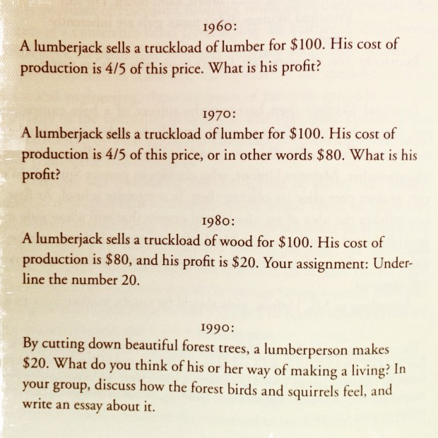"""""""The Evolution of a Mathematical Problem"""" via: """"The Simpsons And Their Mathematical Secrets"""""""