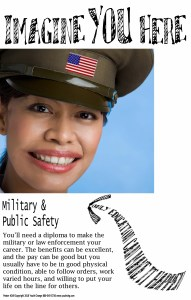 military career posters