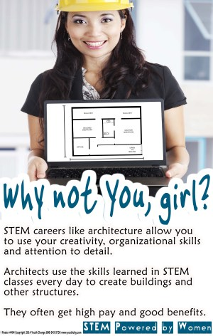 STEM motivational vocational poster