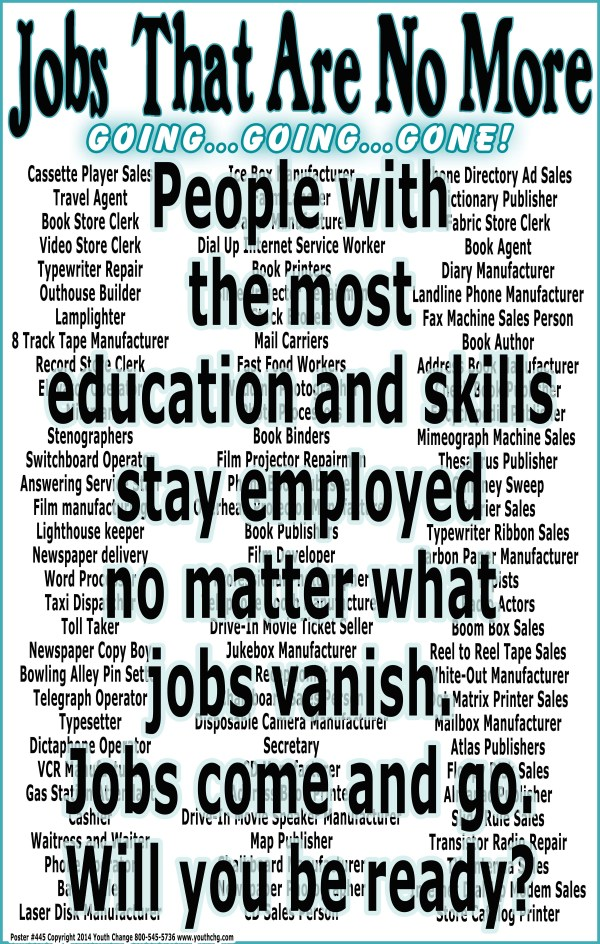 motivating career classroom poster