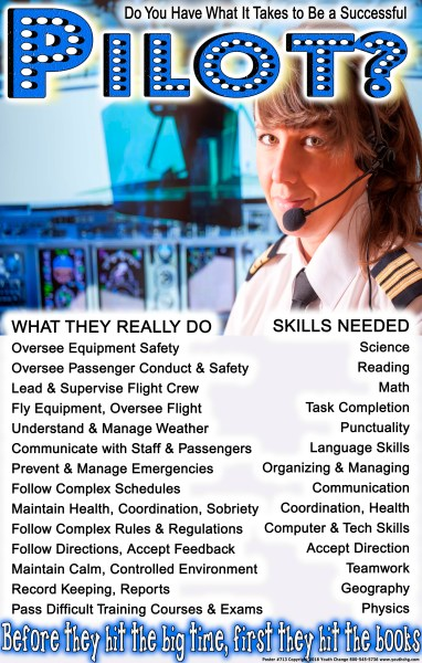 educational high school career poster
