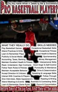 poster motivates basketball players