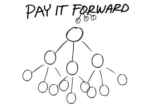 Bible Study: Pay It Forward