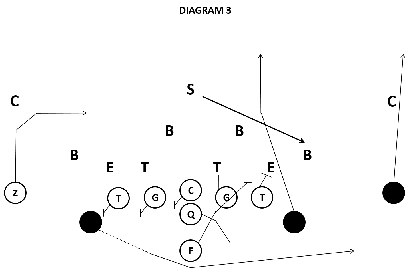Download Free 5 3 Defense Playbook Software