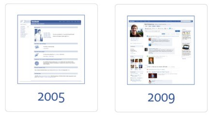 Facebook Turns 5