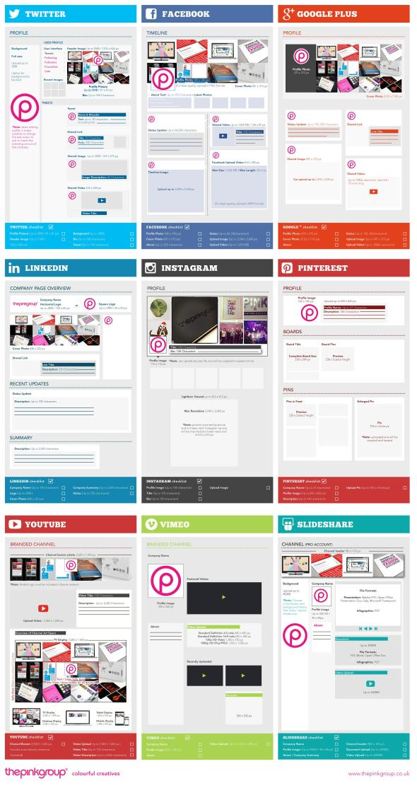 The Complete Social Media Cheat Sheet
